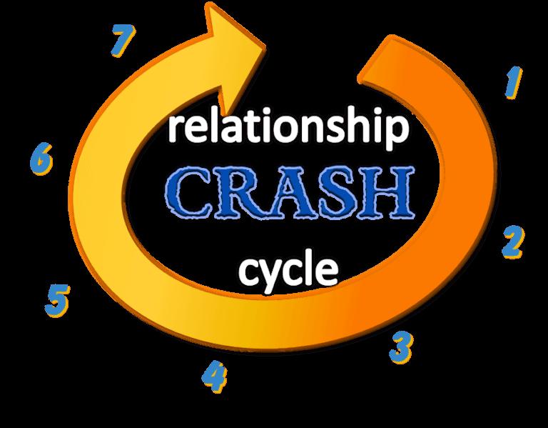 relationship crash cycle